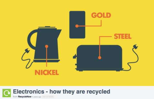 Electronics - how they are recycled (RecycleNow)